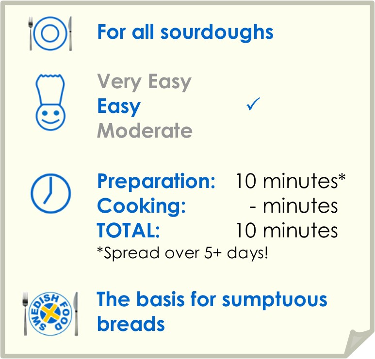 Recipe summary for a sourdough starter