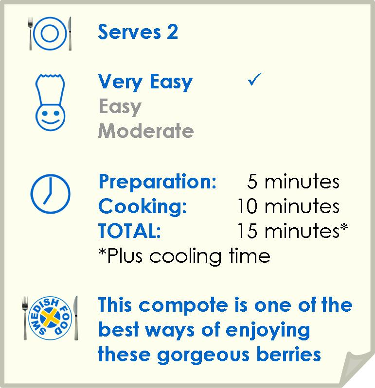 Recipe summary for blueberry compote